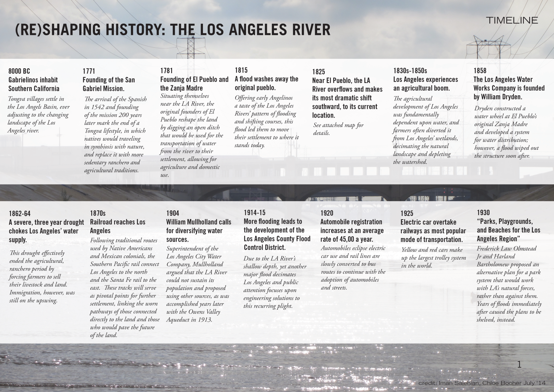 (Re)Shaping History - The LA River